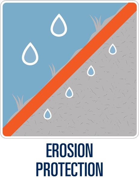 Erosion Protection