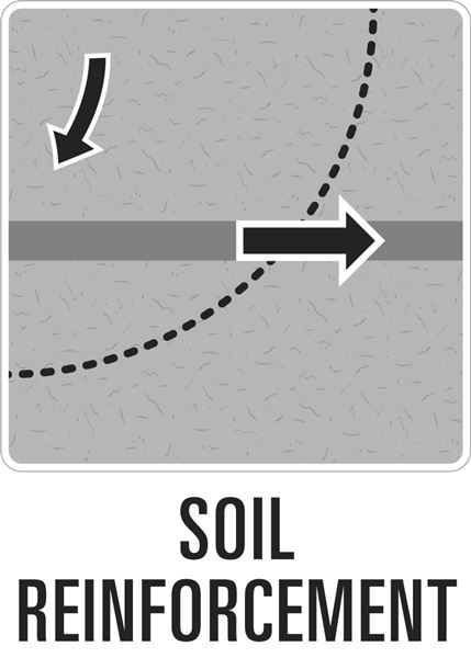 Soil Reinforcement